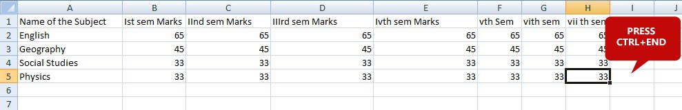shortcut key to reach last cell in spreadsheet